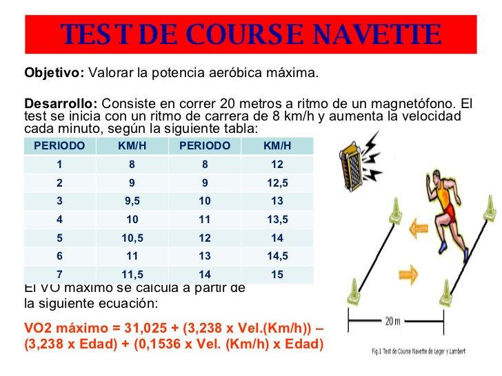 course navette vo2max